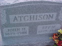John Henry Atchison