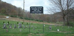 William F. Packer Family Cemetery