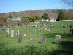 Gager Cemetery