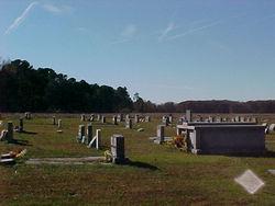 Claybrook Baptist Church Cemetery