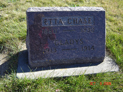 Etta Estella <i>Tharp</i> Chase