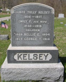 James Tully Kelsey