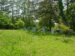 Batson Family Cemetery