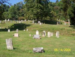Harmar Cemetery