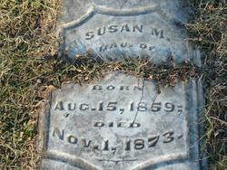 Susan M <i>Hen__</i> Alcorn