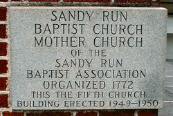 Sandy Run Baptist Church Cemetery