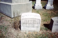 Frances J. Fanny Crosby