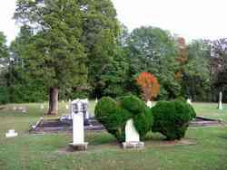 Old Birmingham Cemetery