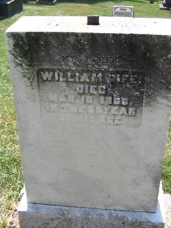 William Fife