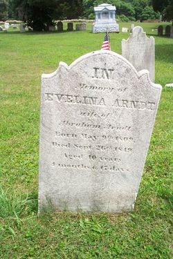 Evelina Arndt