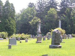 High Ridge Cemetery