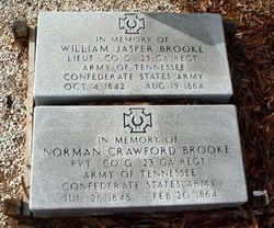 Pvt Norman Crawford Brooke