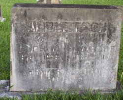 Hugh W. Albertson