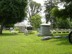 Birmingham-Lafayette Cemetery