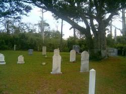 Fulcher Family Cemetery