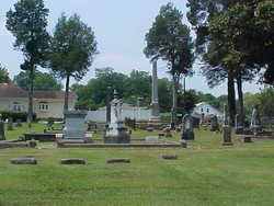 Athens City Cemetery