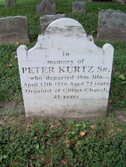 Johan Peter Kurtz
