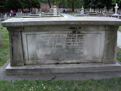 Jane H. B. Coxe