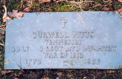 Burwell Pitts
