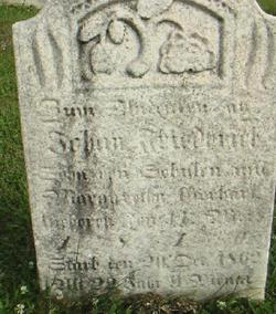 Johann Frederick Gerhart