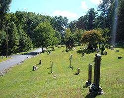 Coburn Cemetery