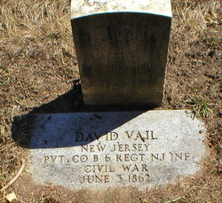 Pvt David Vail