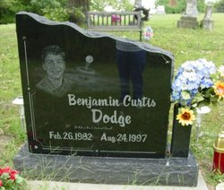 Benjamin Curtis Dodge