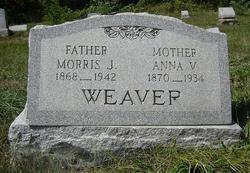 Annette Viola <i>Smith</i> Weaver