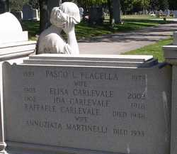 Ida Carlevale