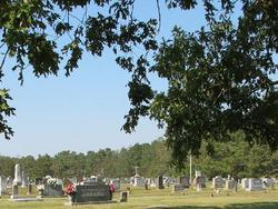 Ryans Creek Baptist Church Cemetery