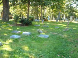 Kenyon College Cemetery
