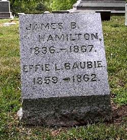 James Benjamin Hamilton