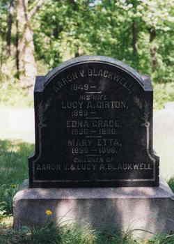 Aaron V Blackwell