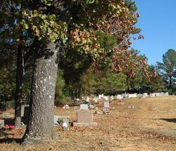 Mount Charity Baptist Church Cemetery