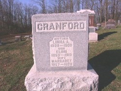 Elihu Cranford