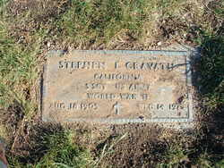 Stephen L. Cravath