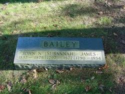John N. Bailey