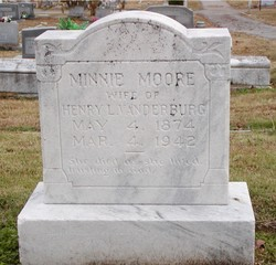 Minnie <i>Moore</i> Vanderburg