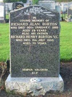 Richard Henry Burton