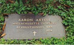 Aaron Axtell