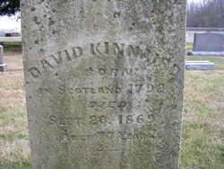 David Kinnaird