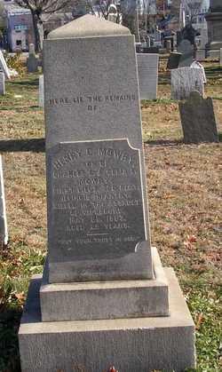 Lieut Henry C. Mowry
