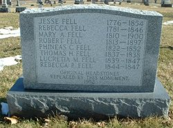 Jesse Fell