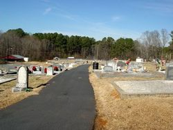 Noonday Baptist Cemetery