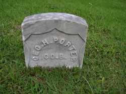 George H. Porter