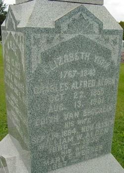 Charles Alfred Alden