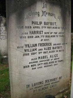 Philip Baybutt