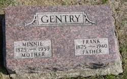 Minnie Bell <i>Norris</i> Gentry
