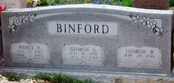 Georgia Belle <i>Cain</i> Binford