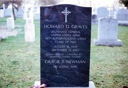 Howard Dwayne Graves